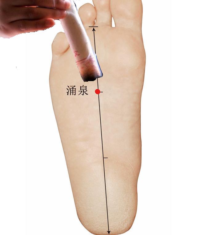 艾灸脚底涌泉穴什么人适合?有哪些作用?