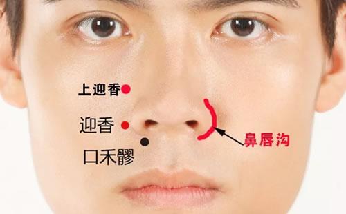 治疗鼻炎穴位有哪些?
