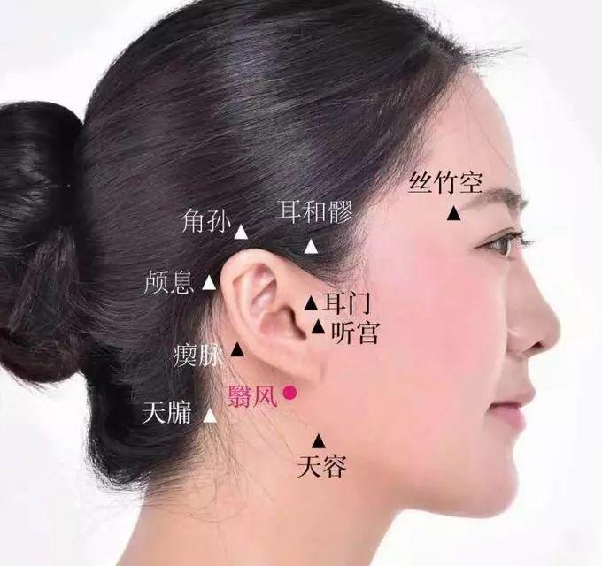 治疗耳鸣的穴位,这几穴位快速缓解耳鸣!